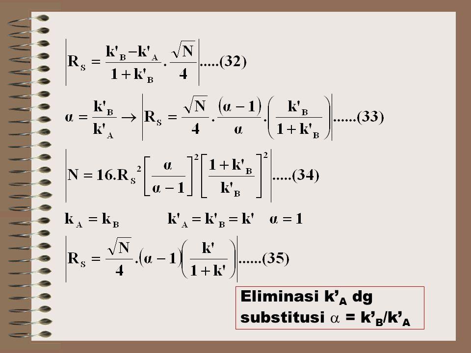 Eliminasi k' A dg substitusi  = k' B /k' A