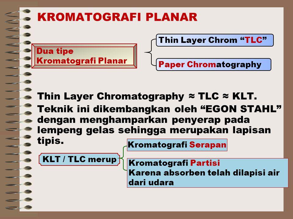 KROMATOGRAFI PLANAR Thin Layer Chromatography ≈ TLC ≈ KLT.