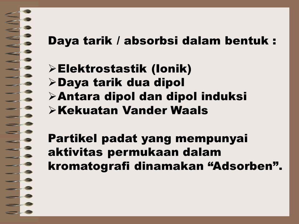Daya tarik / absorbsi dalam bentuk :  Elektrostastik (Ionik)  Daya tarik dua dipol  Antara dipol dan dipol induksi  Kekuatan Vander Waals Partikel padat yang mempunyai aktivitas permukaan dalam kromatografi dinamakan Adsorben .