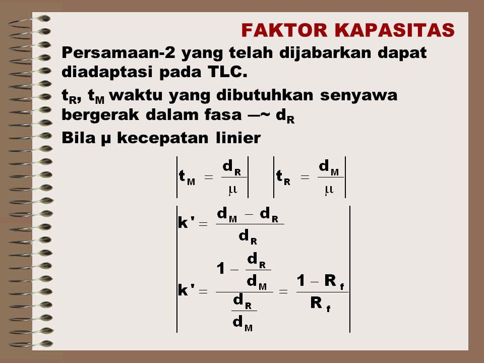 FAKTOR KAPASITAS Persamaan-2 yang telah dijabarkan dapat diadaptasi pada TLC.