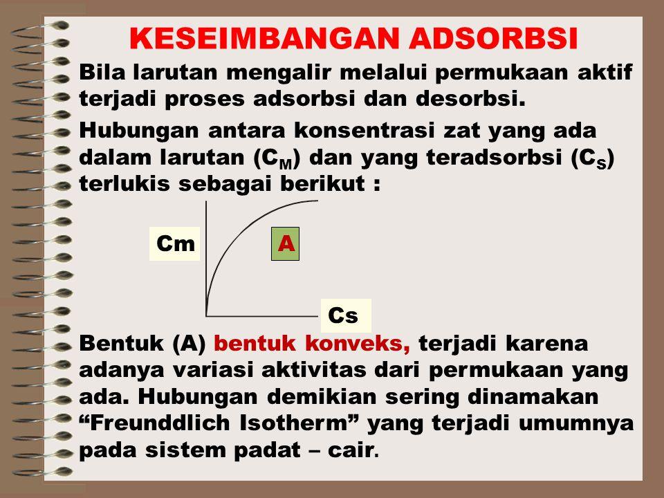 KESEIMBANGAN ADSORBSI Bila larutan mengalir melalui permukaan aktif terjadi proses adsorbsi dan desorbsi.