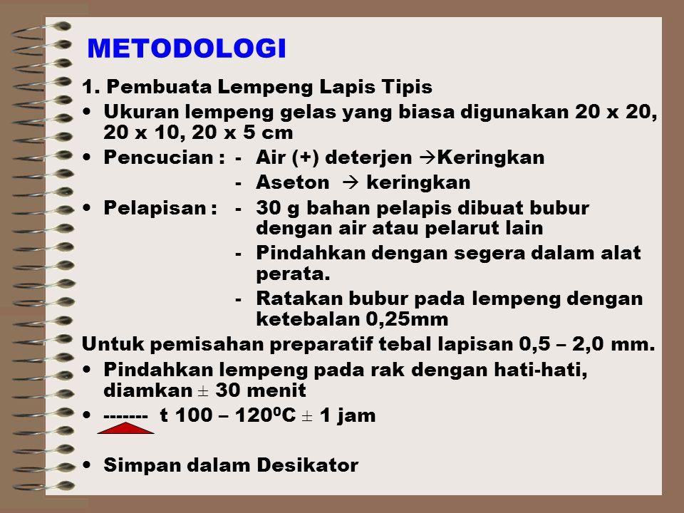 METODOLOGI 1.