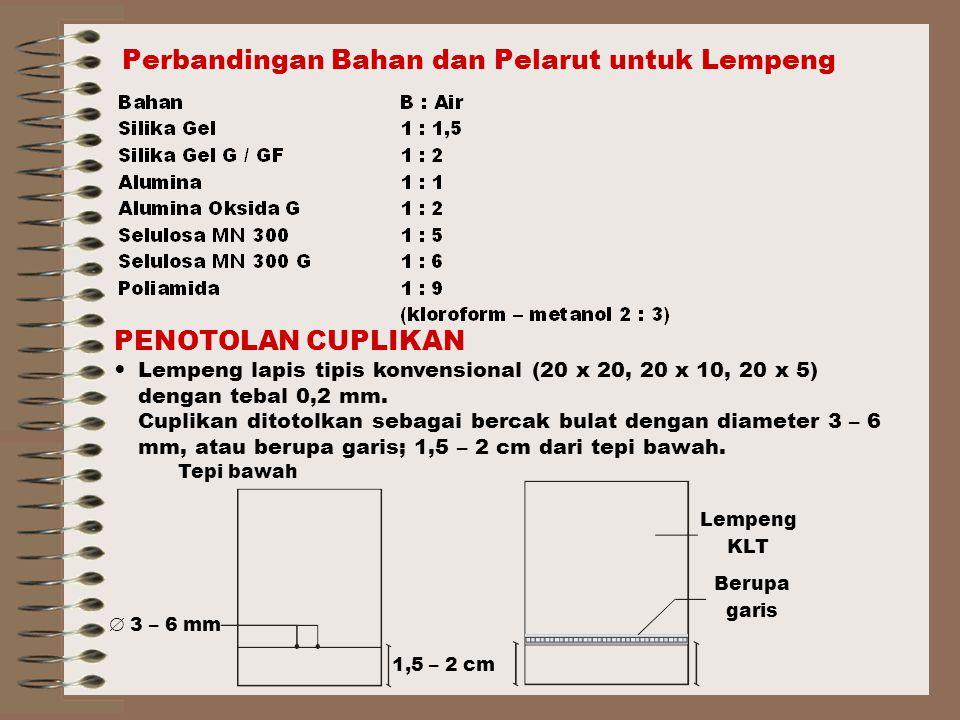Perbandingan Bahan dan Pelarut untuk Lempeng PENOTOLAN CUPLIKAN Lempeng lapis tipis konvensional (20 x 20, 20 x 10, 20 x 5) dengan tebal 0,2 mm.