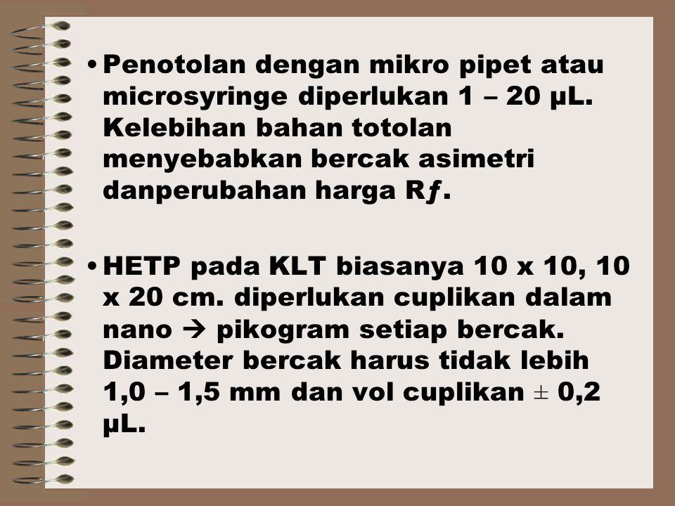 Penotolan dengan mikro pipet atau microsyringe diperlukan 1 – 20 μL.