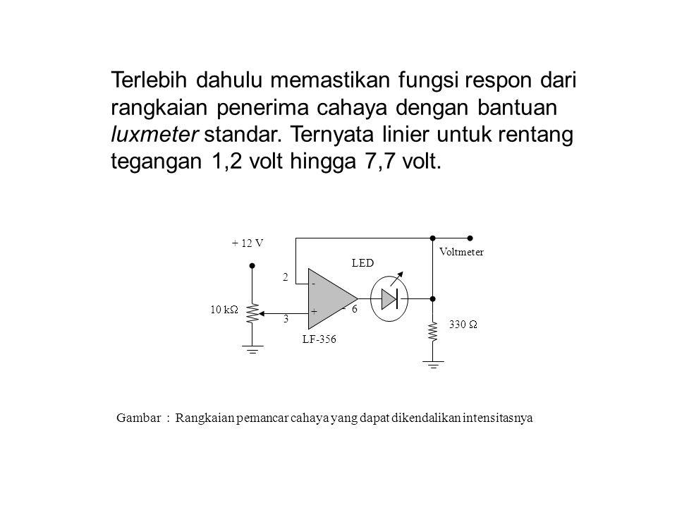 _ 330  2 3 6 LED + 12 V Voltmeter + - LF-356 10 k  Gambar : Rangkaian pemancar cahaya yang dapat dikendalikan intensitasnya Terlebih dahulu memastikan fungsi respon dari rangkaian penerima cahaya dengan bantuan luxmeter standar.