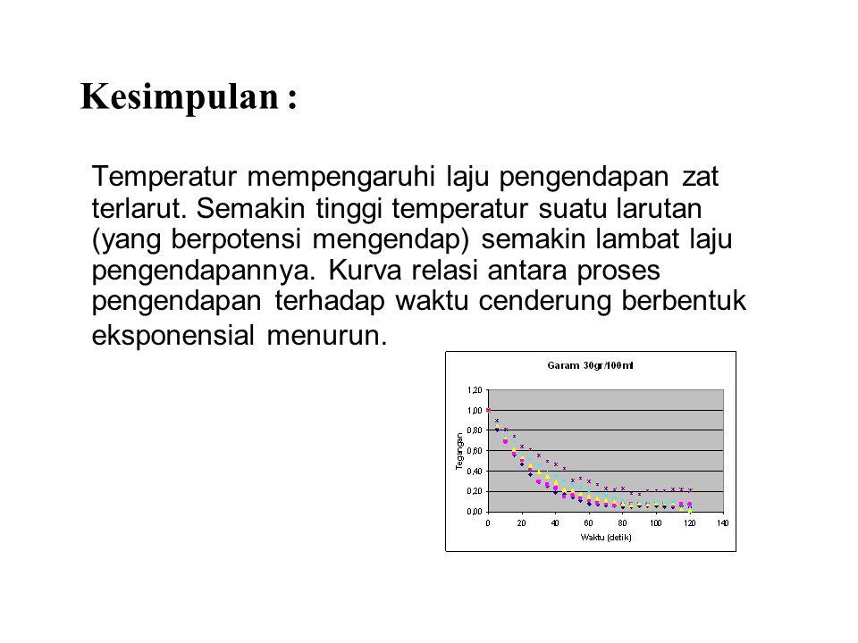 Kesimpulan : Temperatur mempengaruhi laju pengendapan zat terlarut.