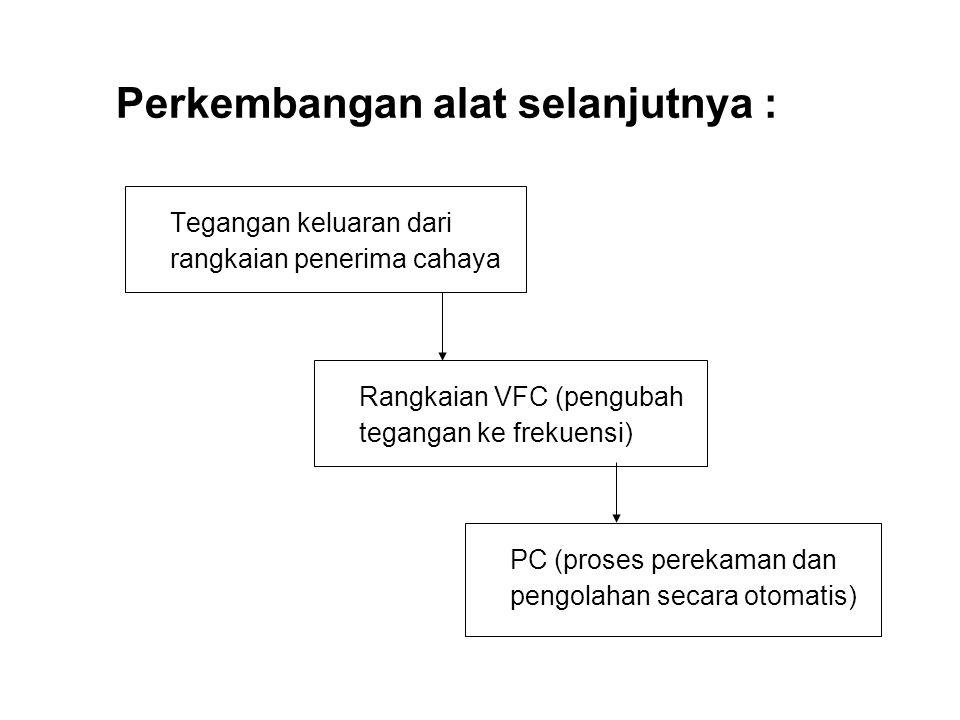 Perkembangan alat selanjutnya : Tegangan keluaran dari rangkaian penerima cahaya Rangkaian VFC (pengubah tegangan ke frekuensi) PC (proses perekaman dan pengolahan secara otomatis)