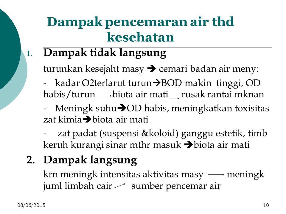 08/06/201510 Dampak pencemaran air thd kesehatan 1.
