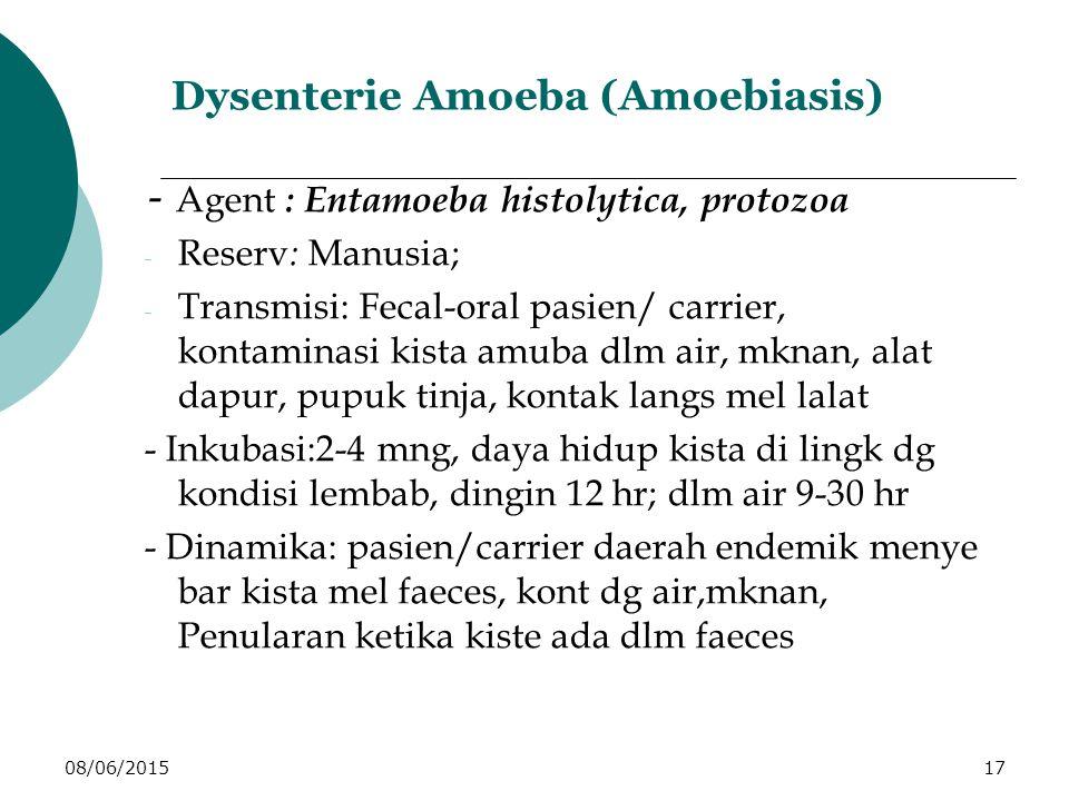 08/06/201517 Dysenterie Amoeba (Amoebiasis) - Agent : Entamoeba histolytica, protozoa - Reserv : Manusia; - Transmisi: Fecal-oral pasien/ carrier, kontaminasi kista amuba dlm air, mknan, alat dapur, pupuk tinja, kontak langs mel lalat - Inkubasi:2-4 mng, daya hidup kista di lingk dg kondisi lembab, dingin 12 hr; dlm air 9-30 hr - Dinamika: pasien/carrier daerah endemik menye bar kista mel faeces, kont dg air,mknan, Penularan ketika kiste ada dlm faeces