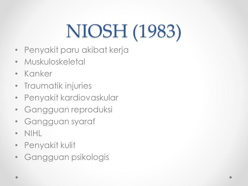 NIOSH (1983) Penyakit paru akibat kerja Muskuloskeletal Kanker Traumatik injuries Penyakit kardiovaskular Gangguan reproduksi Gangguan syaraf NIHL Penyakit kulit Gangguan psikologis