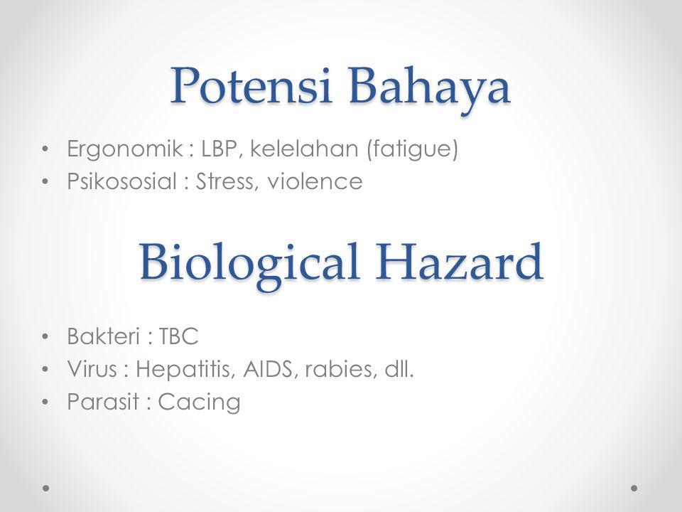 Biological Hazard Bakteri : TBC Virus : Hepatitis, AIDS, rabies, dll. Parasit : Cacing Potensi Bahaya Ergonomik : LBP, kelelahan (fatigue) Psikososial