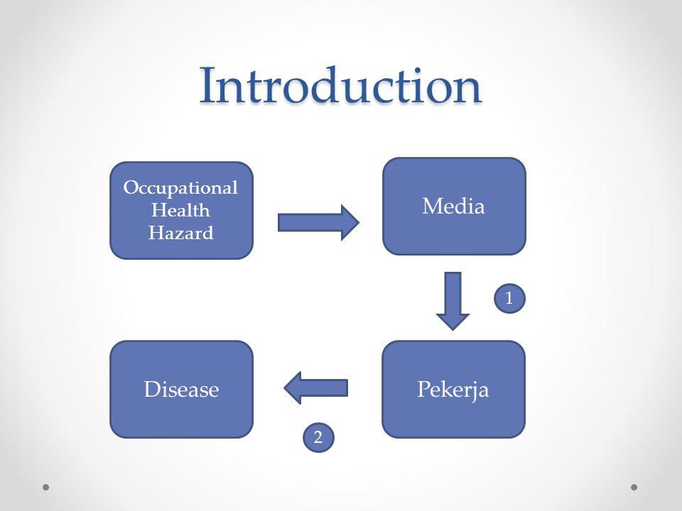 Introduction Occupational Health Hazard Media PekerjaDisease 1 2
