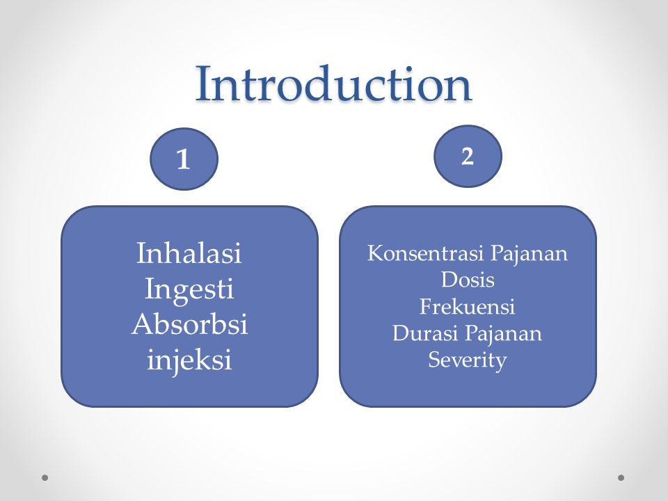 Introduction Inhalasi Ingesti Absorbsi injeksi Konsentrasi Pajanan Dosis Frekuensi Durasi Pajanan Severity 1 2