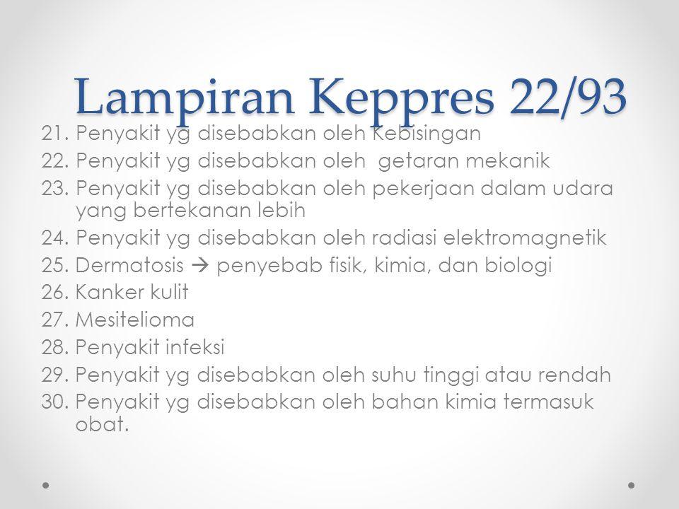 21.Penyakit yg disebabkan oleh Kebisingan 22. Penyakit yg disebabkan oleh getaran mekanik 23.