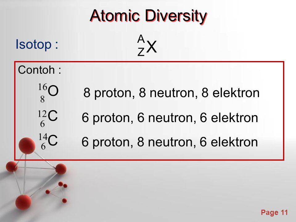 Page 11 Contoh : O C 16 8 12 6 14 6 6 proton, 6 neutron, 6 elektron 6 proton, 8 neutron, 6 elektron 8 proton, 8 neutron, 8 elektron X A Z Atomic Diversity Isotop :