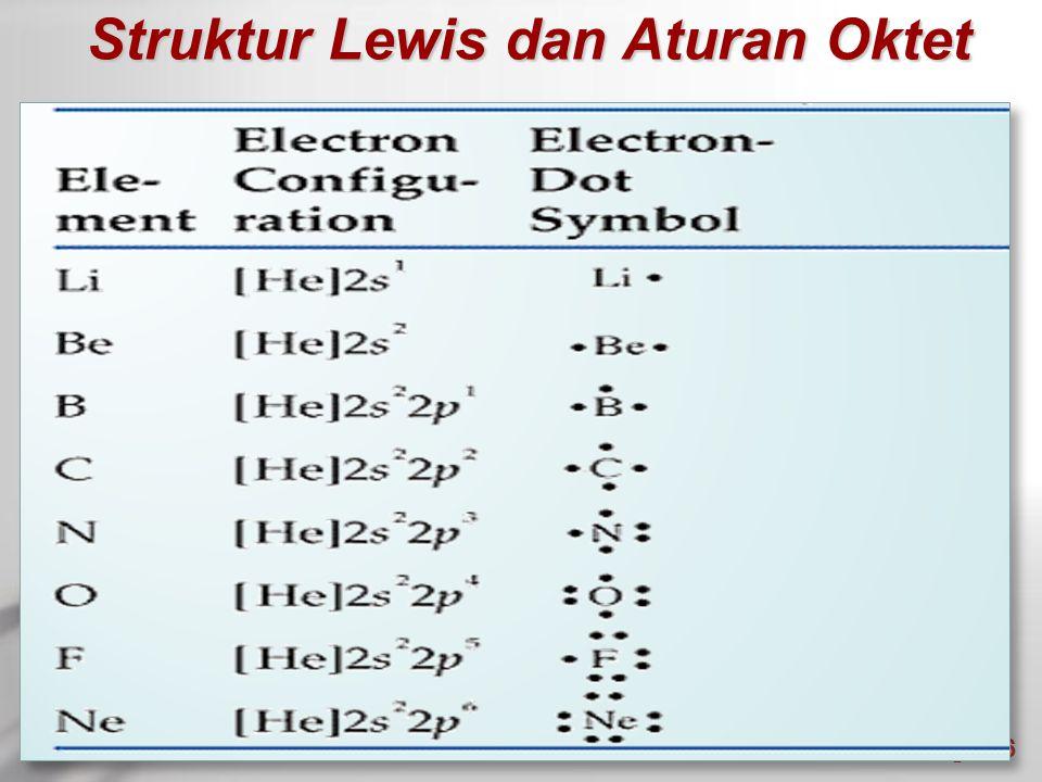 Page 16 Struktur Lewis dan Aturan Oktet Struktur Lewis dan Aturan Oktet