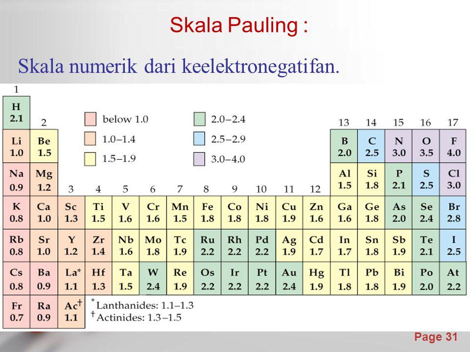 Page 31 Skala Pauling : Skala numerik dari keelektronegatifan.