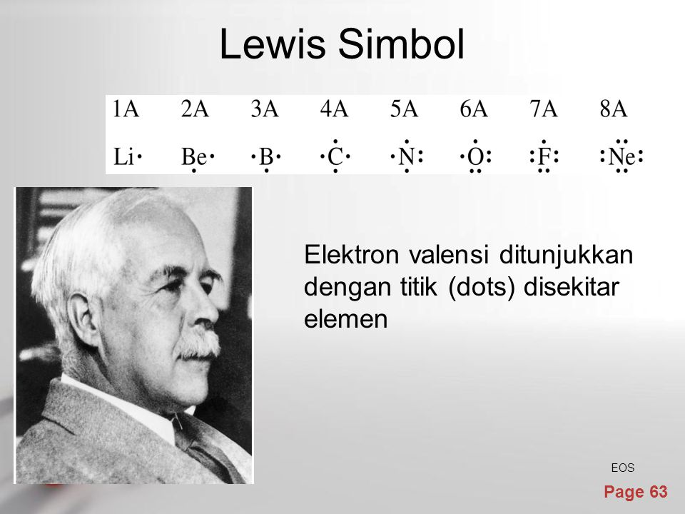 Page 63 Lewis Simbol Elektron valensi ditunjukkan dengan titik (dots) disekitar elemen EOS