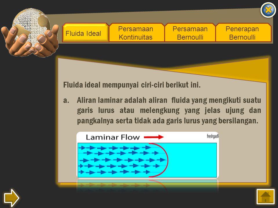 Fluida Ideal Persamaan Kontinuitas Persamaan Bernoulli Penerapan Bernoulli Fluida ideal mempunyai ciri-ciri berikut ini. a.Aliran laminar adalah alira