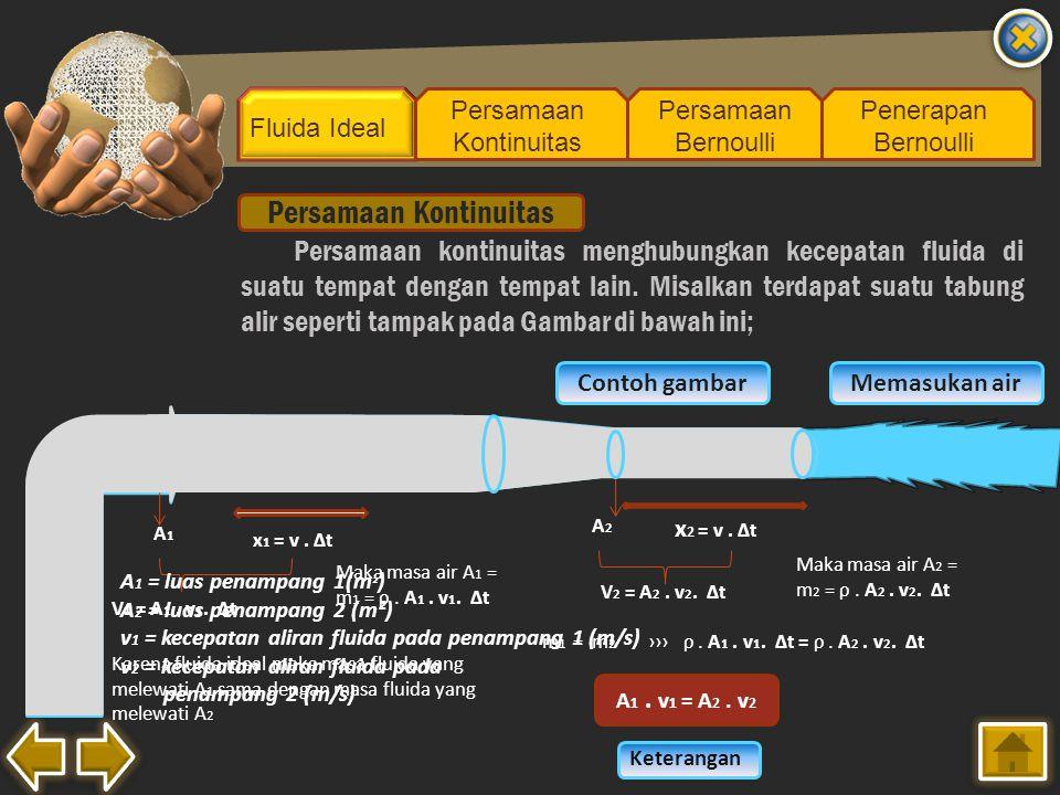 Fluida Ideal Persamaan Kontinuitas Persamaan Bernoulli Penerapan Bernoulli Persamaan kontinuitas menghubungkan kecepatan fluida di suatu tempat dengan