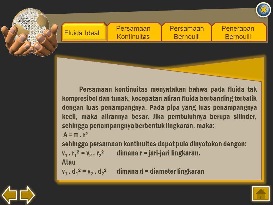 Fluida Ideal Persamaan Kontinuitas Persamaan Bernoulli Penerapan Bernoulli Persamaan kontinuitas menyatakan bahwa pada fluida tak kompresibel dan tuna