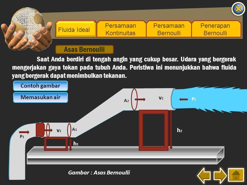 Fluida Ideal Persamaan Kontinuitas Persamaan Bernoulli Penerapan Bernoulli Saat Anda berdiri di tengah angin yang cukup besar. Udara yang bergerak men