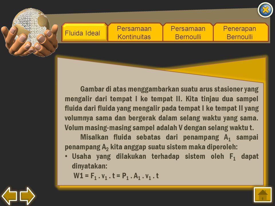 Fluida Ideal Persamaan Kontinuitas Persamaan Bernoulli Penerapan Bernoulli Gambar di atas menggambarkan suatu arus stasioner yang mengalir dari tempat
