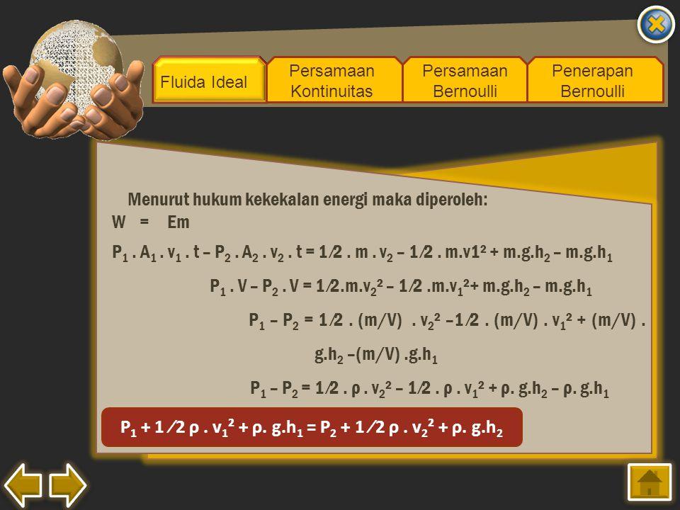 Fluida Ideal Persamaan Kontinuitas Persamaan Bernoulli Penerapan Bernoulli Menurut hukum kekekalan energi maka diperoleh: W = Em P 1. A 1. v 1. t – P