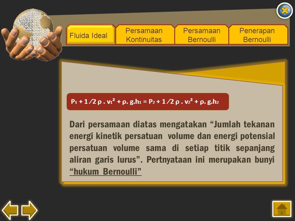 Fluida Ideal Persamaan Kontinuitas Persamaan Bernoulli Penerapan Bernoulli P 1 + 1 ⁄2 ρ. v 1 ² + ρ. g.h 1 = P 2 + 1 ⁄2 ρ. v 2 ² + ρ. g.h 2 Dari persam