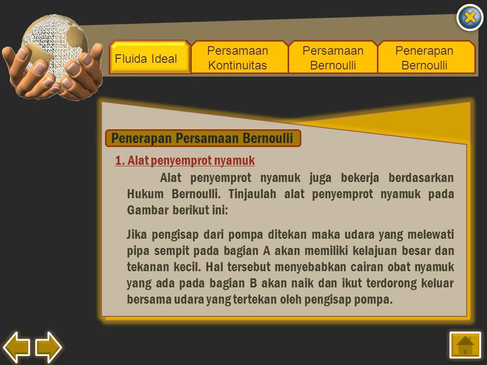 Fluida Ideal Persamaan Kontinuitas Persamaan Bernoulli Penerapan Bernoulli 1. Alat penyemprot nyamuk Alat penyemprot nyamuk juga bekerja berdasarkan H