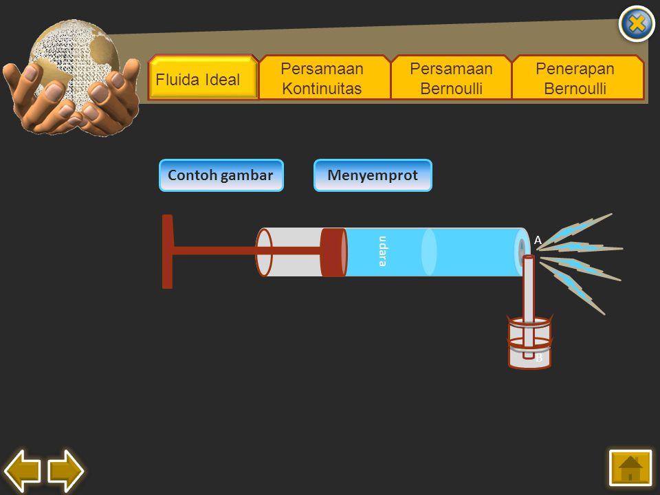 Fluida Ideal Persamaan Kontinuitas Persamaan Bernoulli Penerapan Bernoulli udara Contoh gambarMenyemprot B A