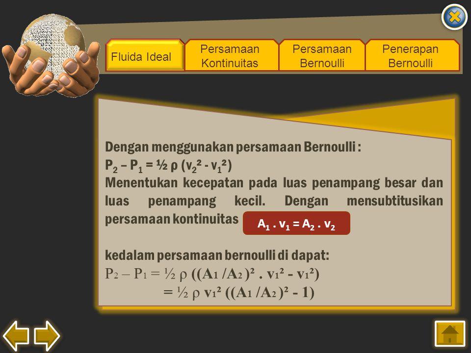 Fluida Ideal Persamaan Kontinuitas Persamaan Bernoulli Penerapan Bernoulli Dengan menggunakan persamaan Bernoulli : P 2 – P 1 = ½ ρ (v 2 ² - v 1 ²) Me