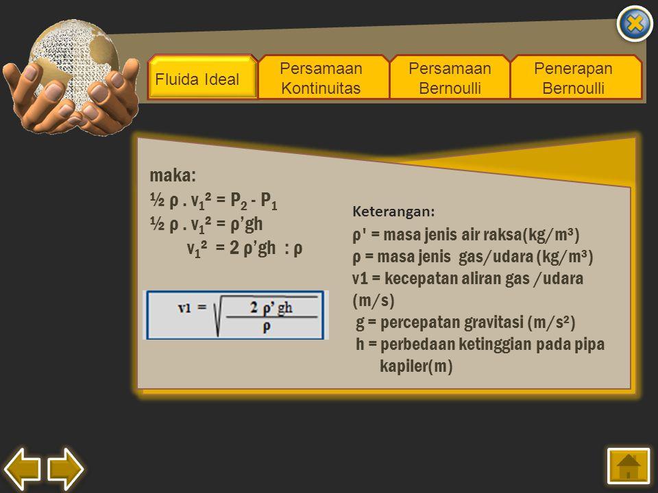 Fluida Ideal Persamaan Kontinuitas Persamaan Bernoulli Penerapan Bernoulli maka: ½ ρ. v 1 ² = P 2 - P 1 ½ ρ. v 1 ² = ρ'gh v 1 ² = 2 ρ'gh : ρ Keteranga