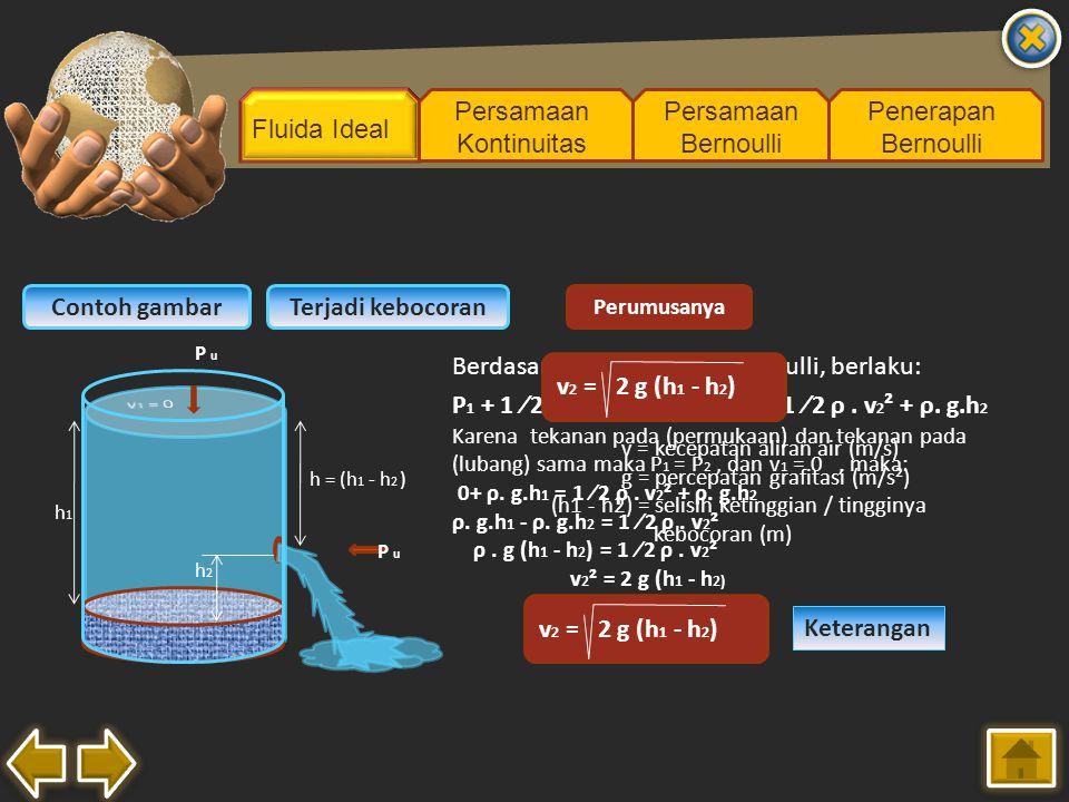 Fluida Ideal Persamaan Kontinuitas Persamaan Bernoulli Penerapan Bernoulli Contoh gambarTerjadi kebocoran h1h1 h 2 h = (h 1 - h 2 ) P u Berdasarkan pe