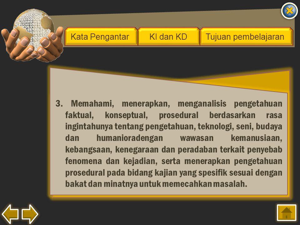 Tujuan pembelajaran 4.