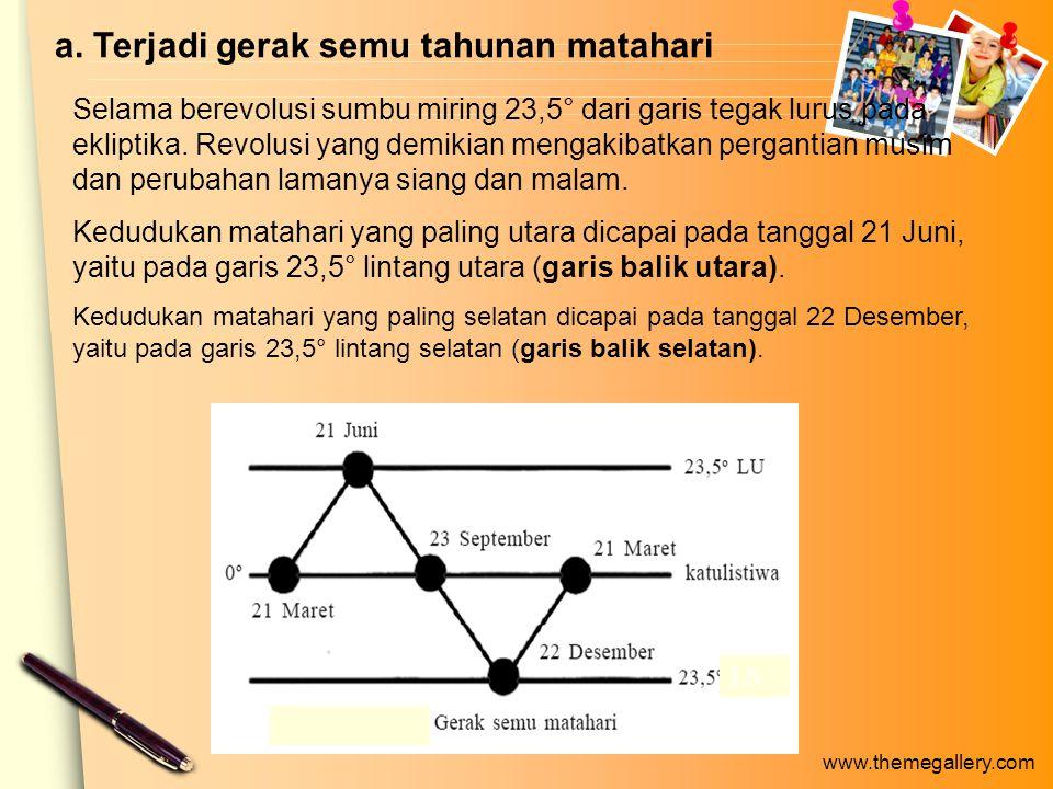 www.themegallery.com Selama berevolusi sumbu miring 23,5° dari garis tegak lurus pada ekliptika.