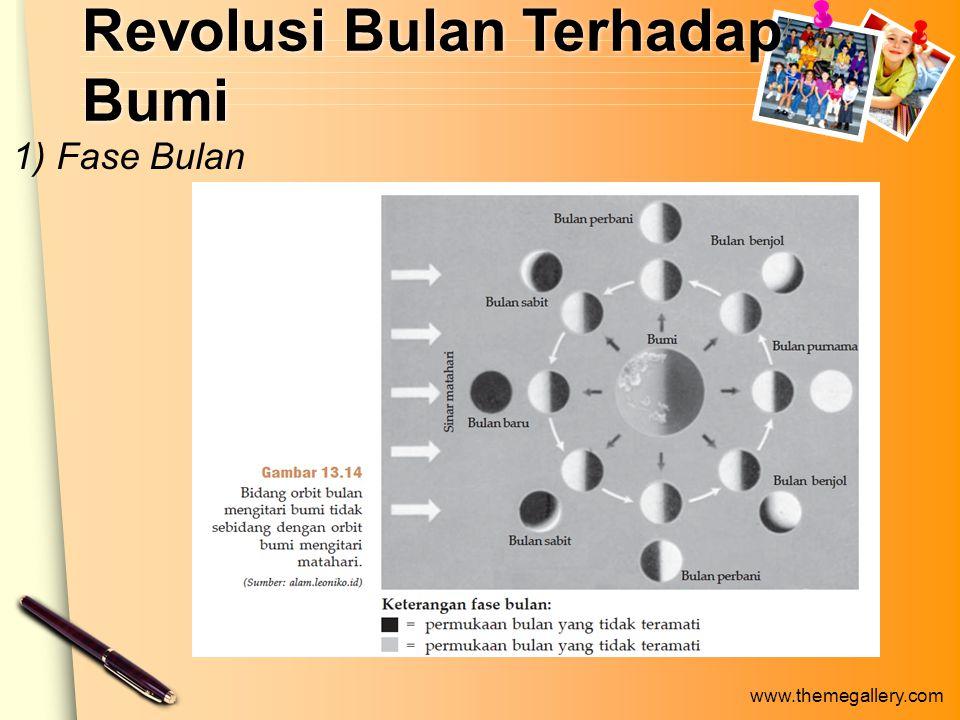 www.themegallery.com 1) Fase Bulan Revolusi Bulan Terhadap Bumi
