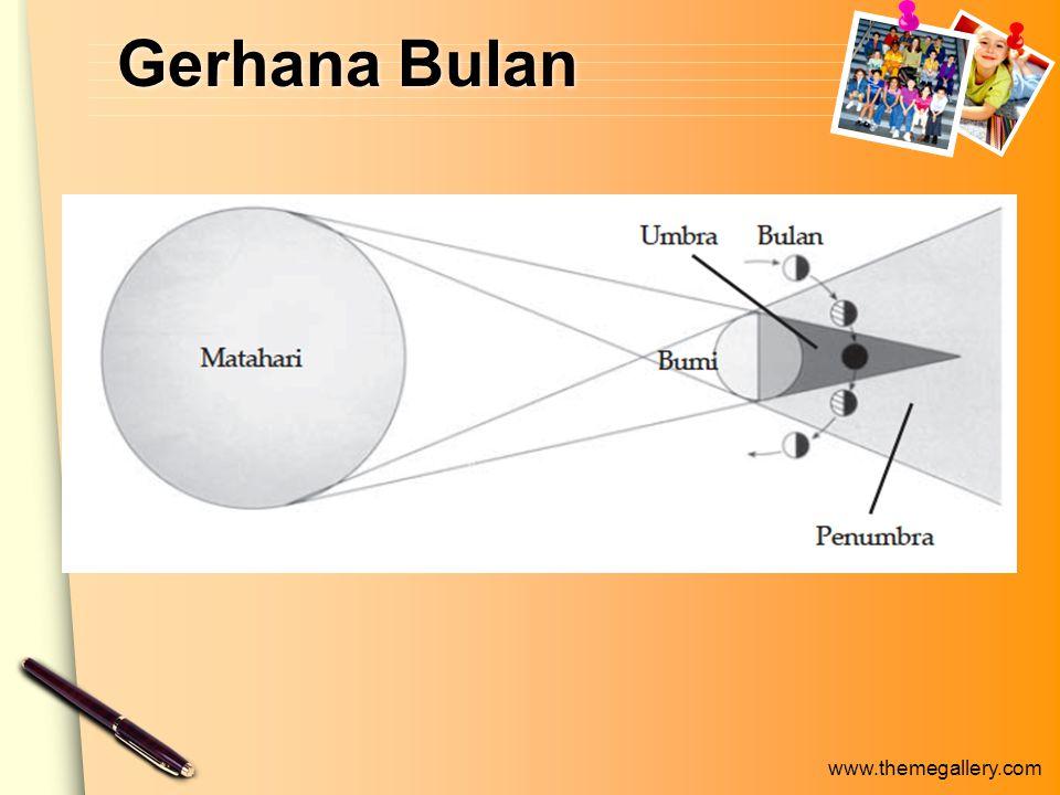 www.themegallery.com Gerhana Bulan