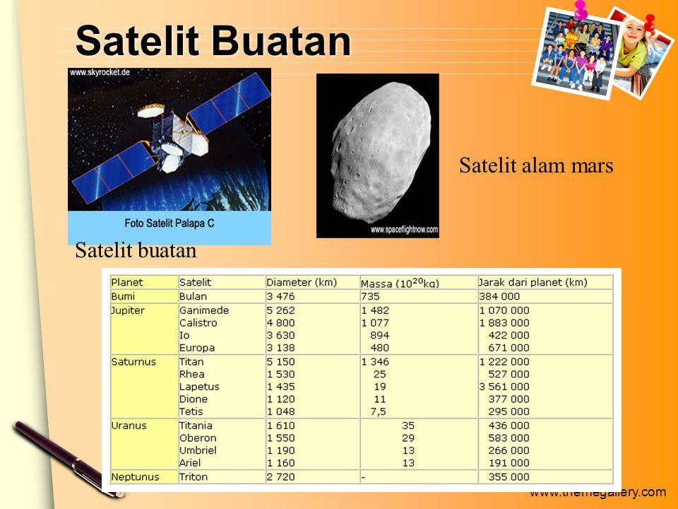 www.themegallery.com Satelit Buatan Satelit buatan Satelit alam mars