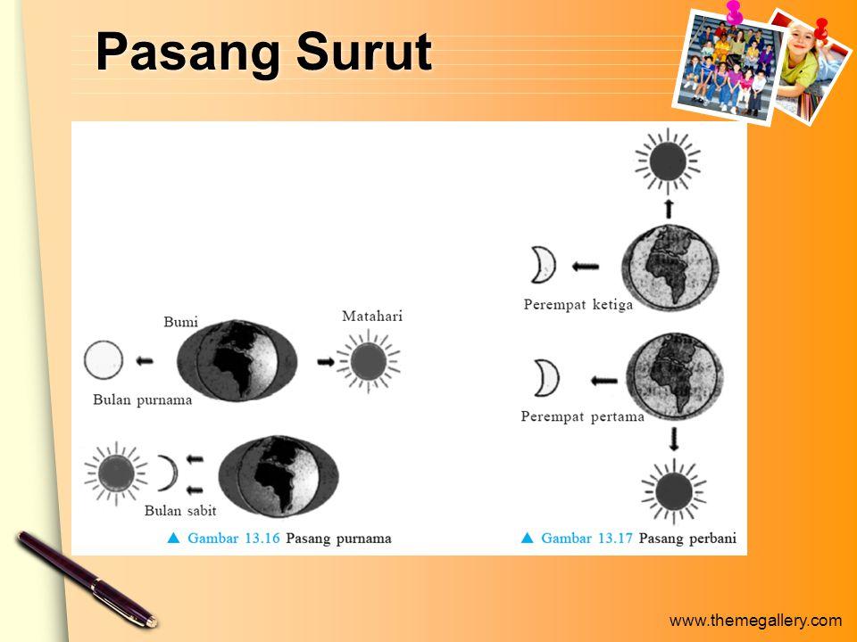 www.themegallery.com Pasang Surut