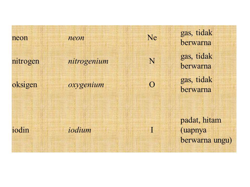 neon Ne gas, tidak berwarna nitrogennitrogeniumN gas, tidak berwarna oksigenoxygeniumO gas, tidak berwarna iodiniodiumI padat, hitam (uapnya berwarna ungu)