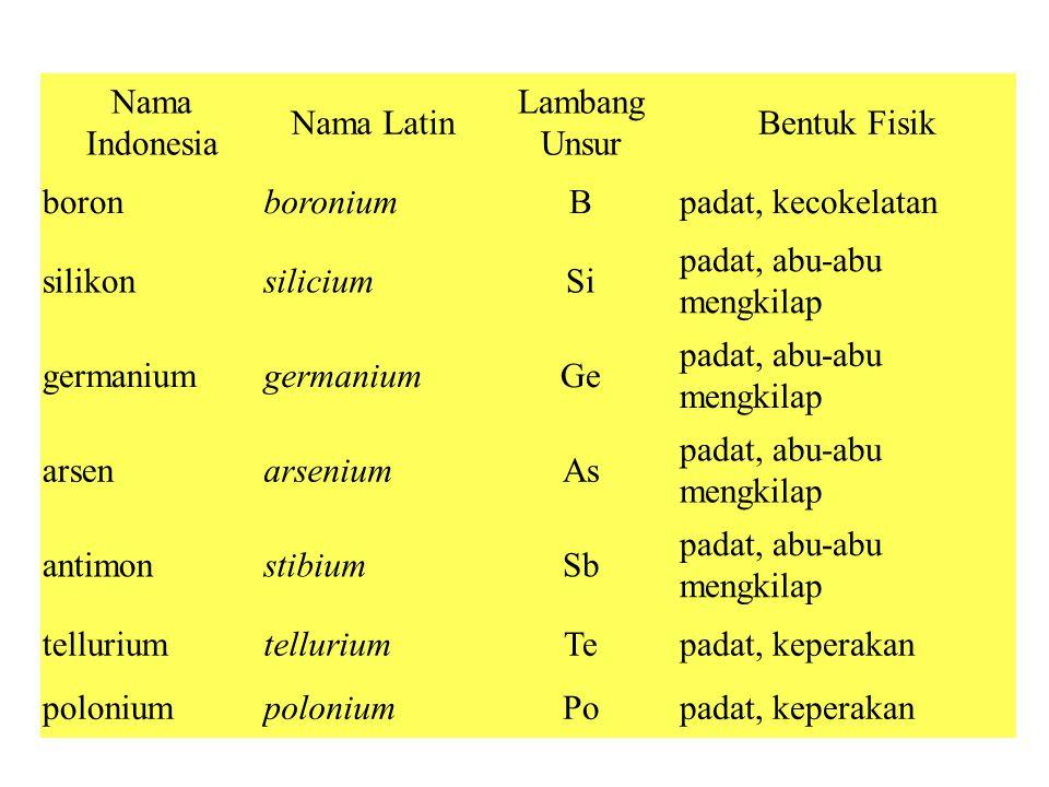 Nama Indonesia Nama Latin Lambang Unsur Bentuk Fisik boronboroniumBpadat, kecokelatan silikonsiliciumSi padat, abu-abu mengkilap germanium Ge padat, abu-abu mengkilap arsenarseniumAs padat, abu-abu mengkilap antimonstibiumSb padat, abu-abu mengkilap tellurium Tepadat, keperakan polonium Popadat, keperakan