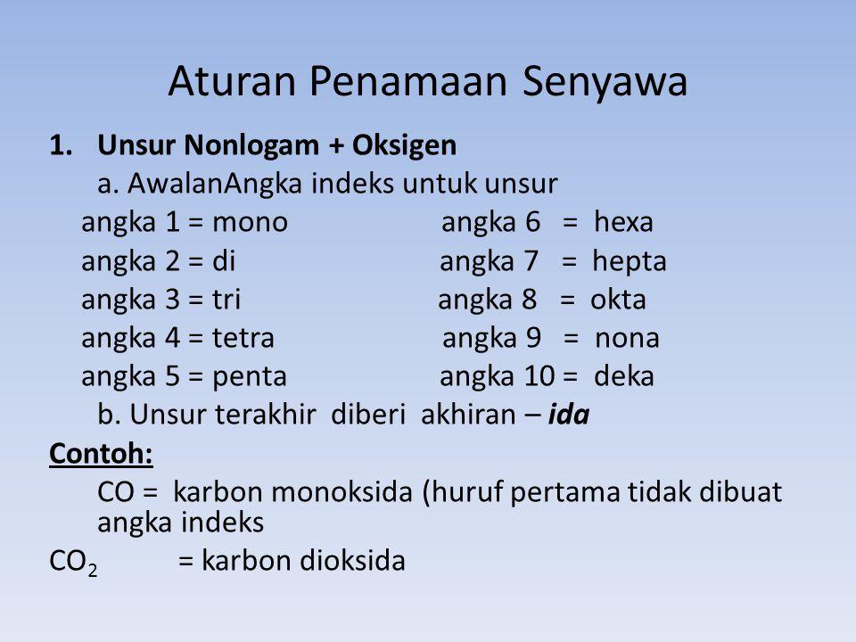 Aturan Penamaan Senyawa 1.Unsur Nonlogam + Oksigen a.