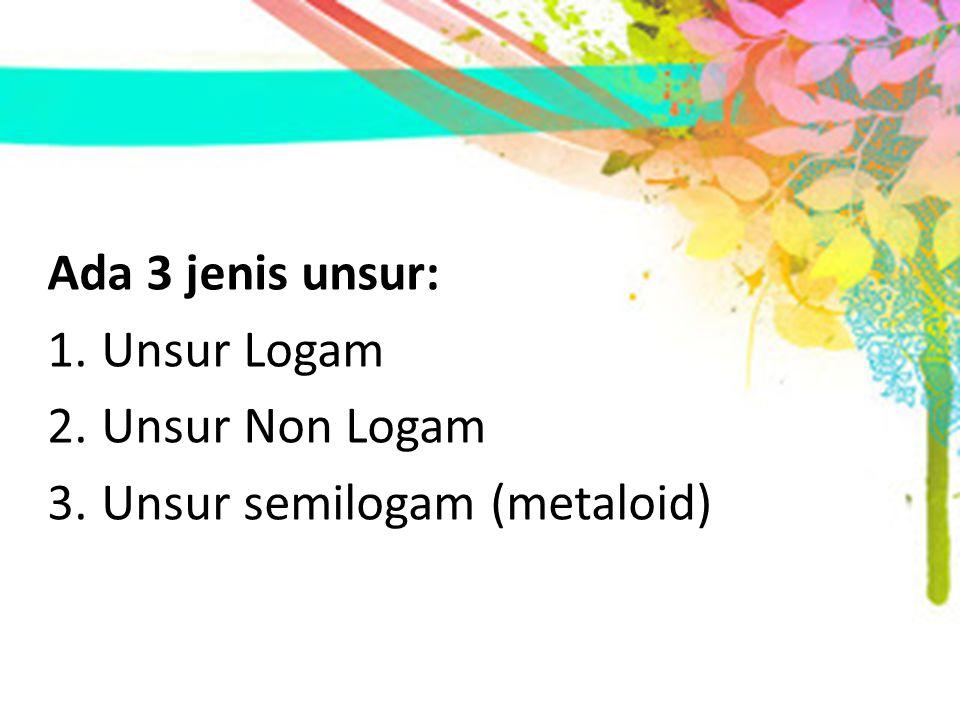 Ada 3 jenis unsur: 1.Unsur Logam 2.Unsur Non Logam 3.Unsur semilogam (metaloid)