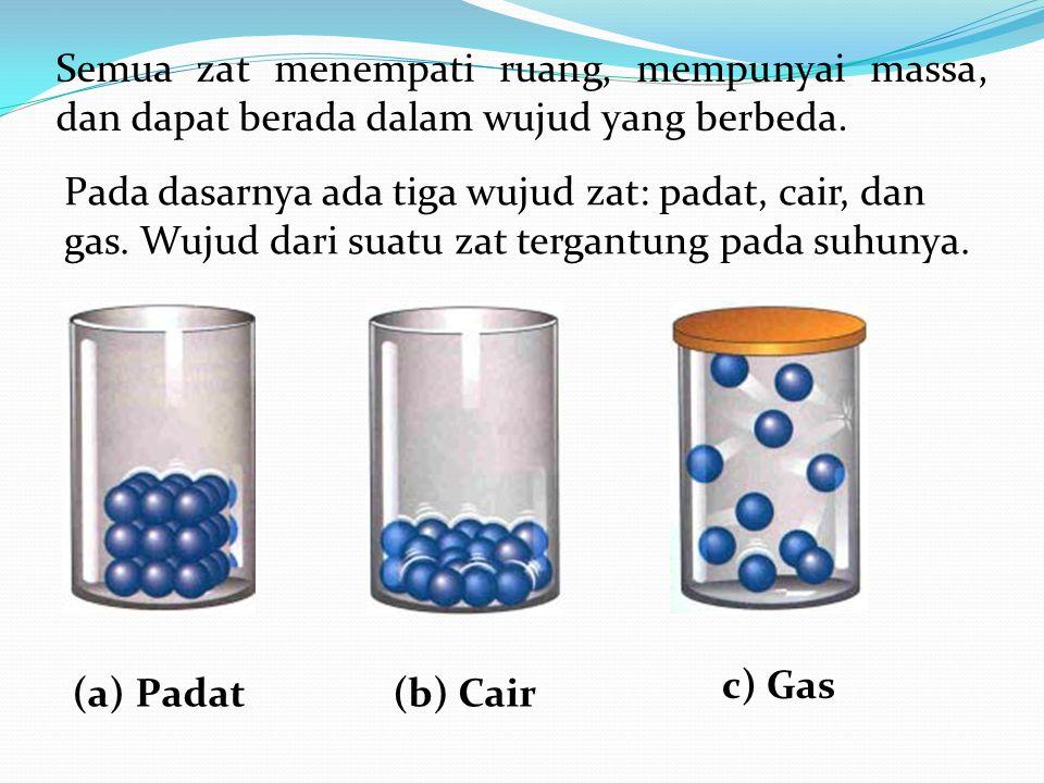 Semua zat menempati ruang, mempunyai massa, dan dapat berada dalam wujud yang berbeda. c) Gas (b) Cair(a) Padat Pada dasarnya ada tiga wujud zat: pada