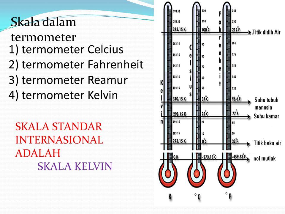 1) termometer Celcius 2) termometer Fahrenheit 3) termometer Reamur 4) termometer Kelvin Skala dalam termometer SKALA STANDAR INTERNASIONAL ADALAH SKALA KELVIN