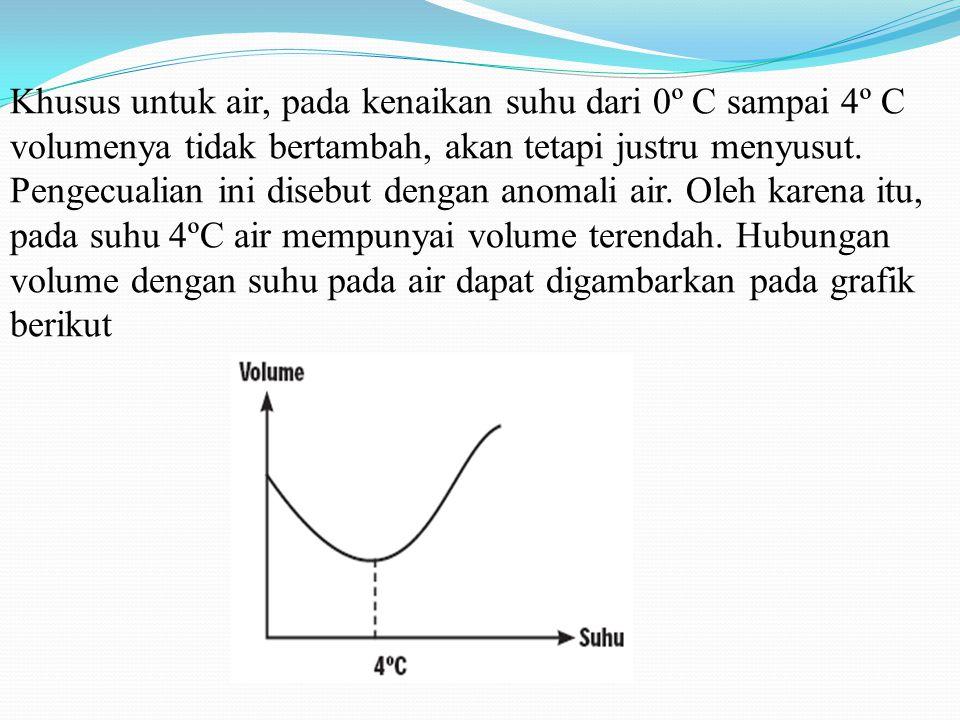 Khusus untuk air, pada kenaikan suhu dari 0º C sampai 4º C volumenya tidak bertambah, akan tetapi justru menyusut.