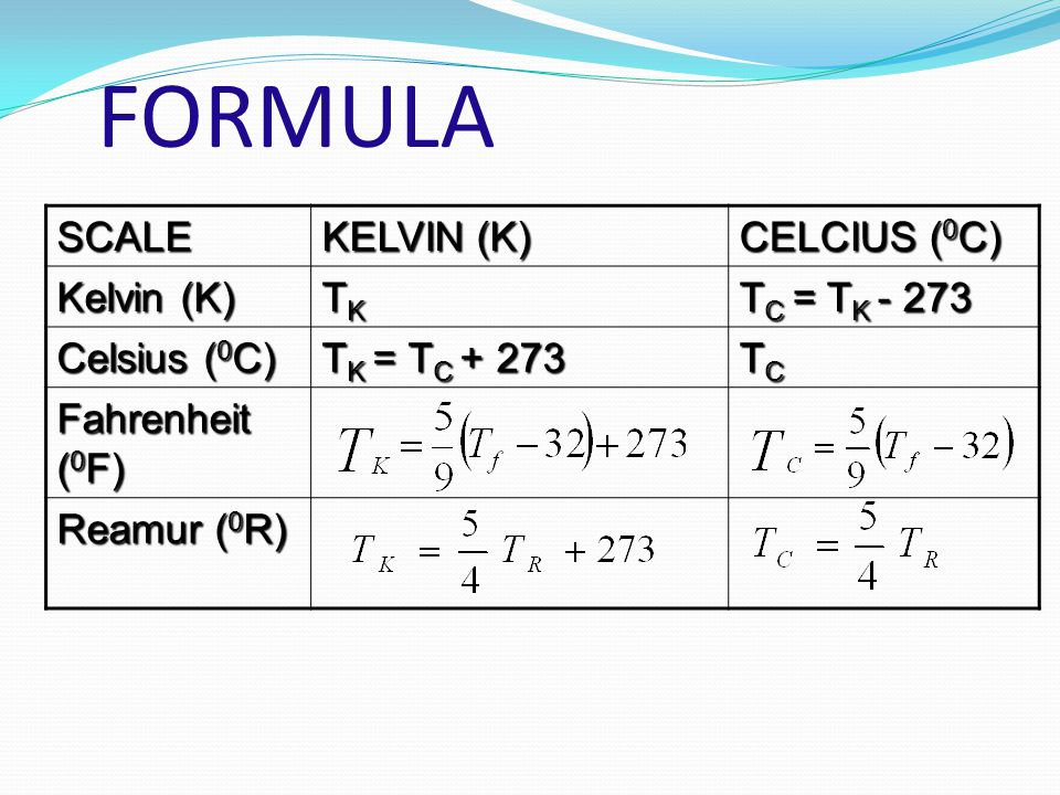 FORMULA SCALE KELVIN (K) CELCIUS ( 0 C) Kelvin (K) TKTKTKTK T C = T K - 273 Celsius ( 0 C) T K = T C + 273 TCTCTCTC Fahrenheit ( 0 F) Reamur ( 0 R)