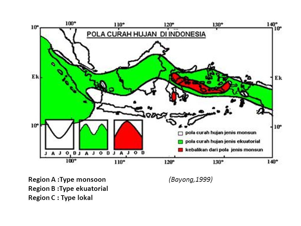 Region A :Type monsoon Region B :Type ekuatorial Region C : Type lokal (Bayong,1999)