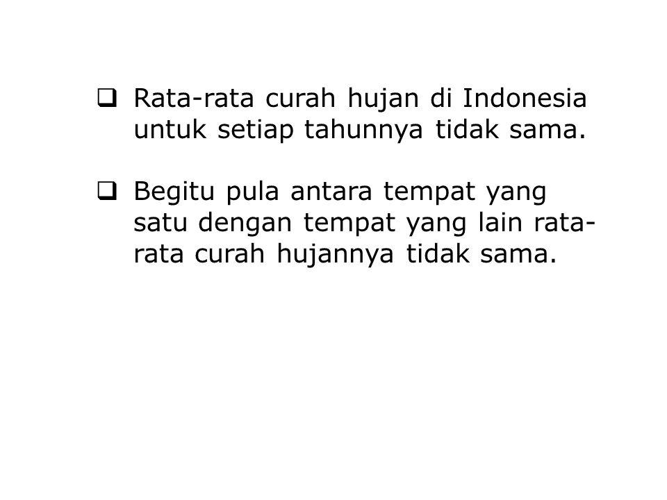  Rata-rata curah hujan di Indonesia untuk setiap tahunnya tidak sama.